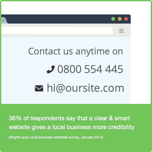 Website gives credibility to business