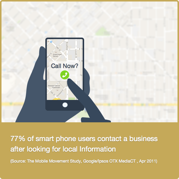 Contacting business using smartphone