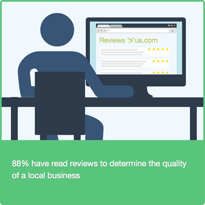 Reading reviews for local business