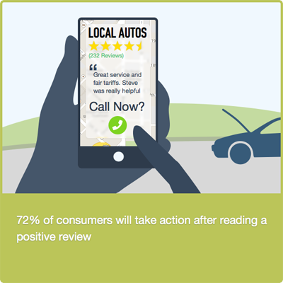 Local consumer reviews