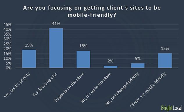 Mobile-friendly client site