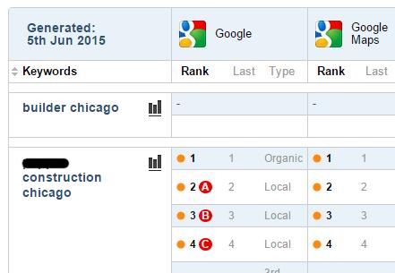 Local Search Rank Checker update