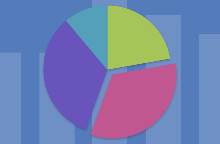 Expert Local Citation Survey 2016