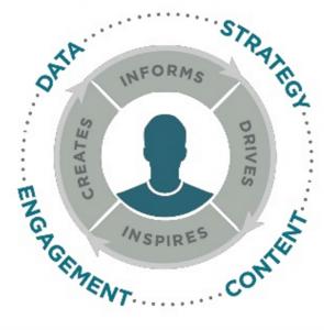 digital-marketing-strategies