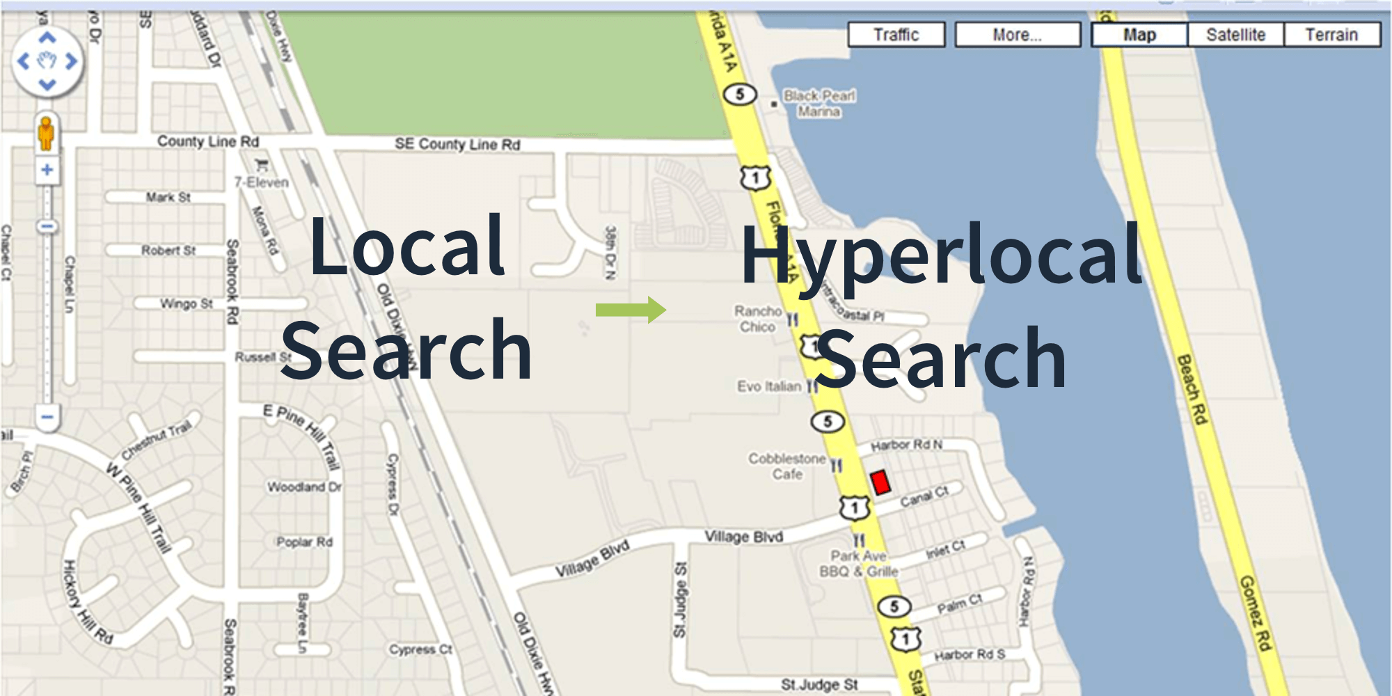 local and hyperlocal search