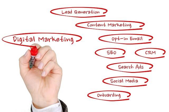 Create a Winning Digital Marketing Agency