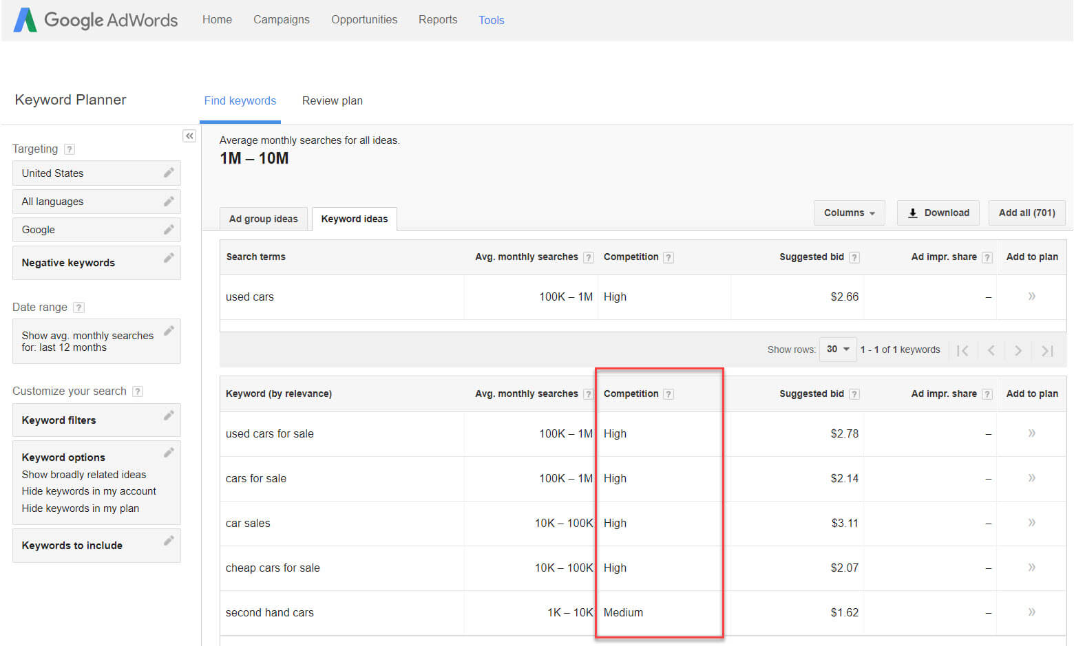 Google Keyword Planner Shows Competitiveness