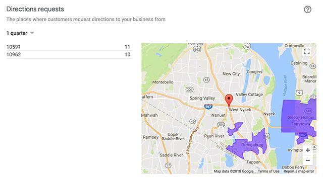 Google Insights Directions Heatmap