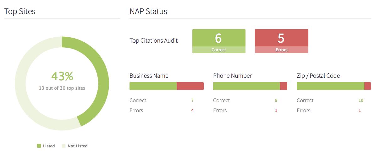 BrightLocal tool screenshot