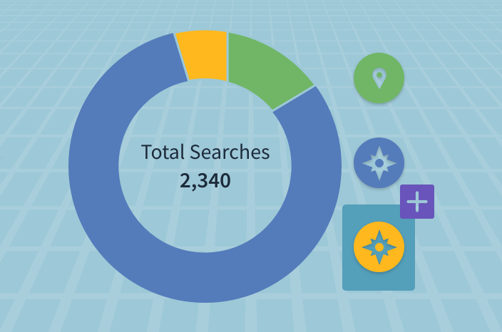 How to Use New 'Branded Searches' in Google My Business Insights [UPDATED]