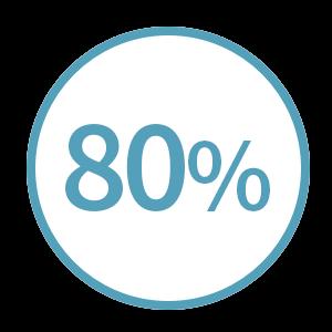 80-percent-of-clients