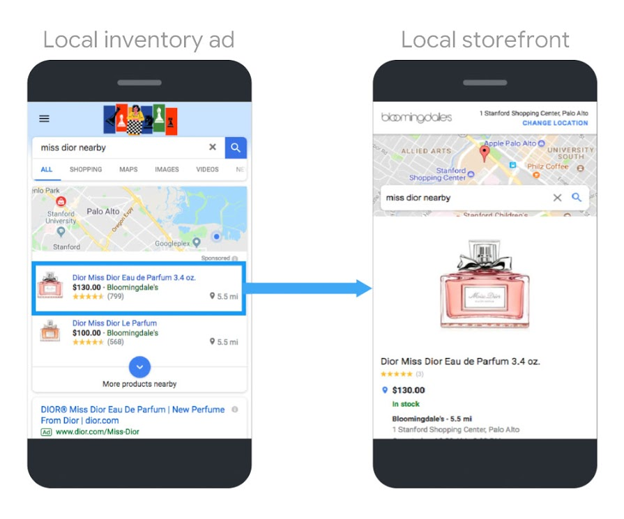 Local inventory ads
