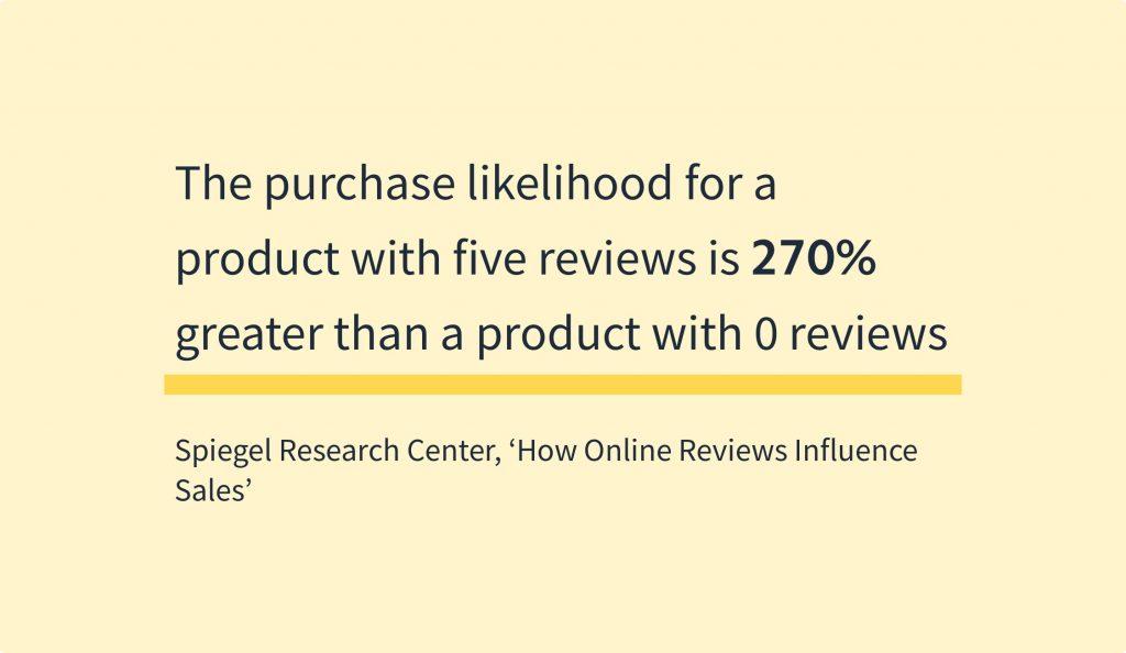 Online Reviews Statistics - Spiegel Research Center