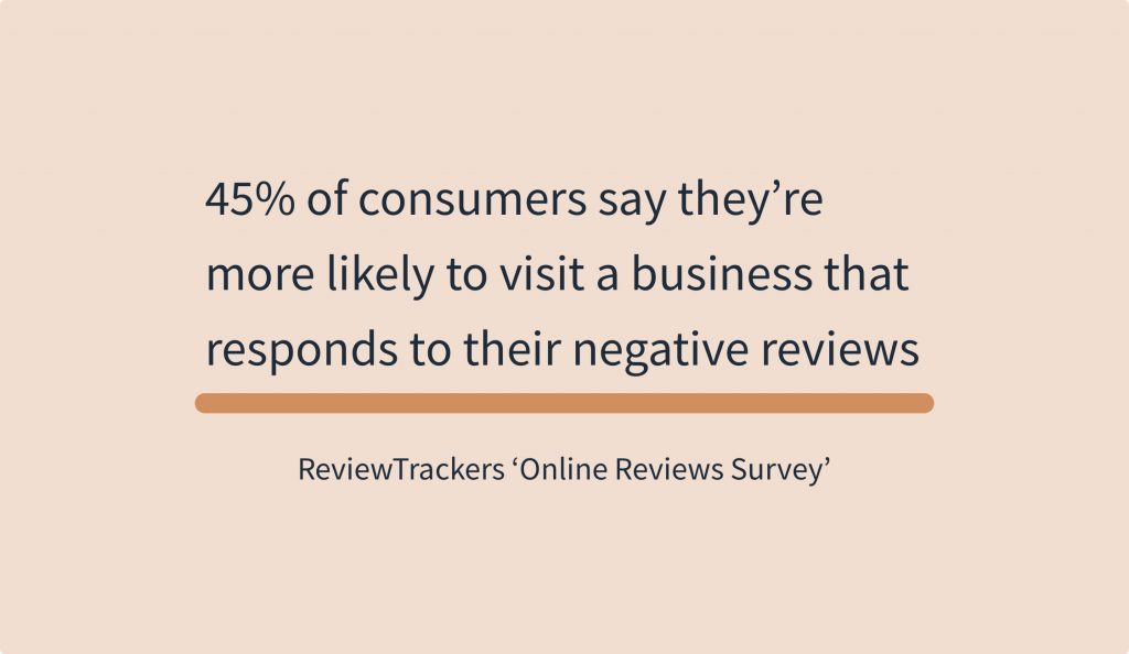 Online Reviews Statistics - ReviewTrackers Online Reviews Survey