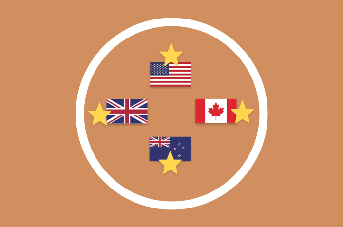 Top 50 Free Review Sites for USA, UK, Canada, and Australia [Updated 2019]