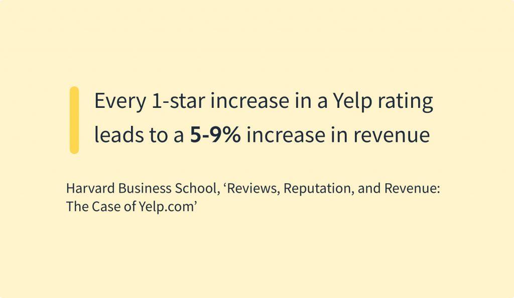 Online Reviews Statistics - Harvard Business School