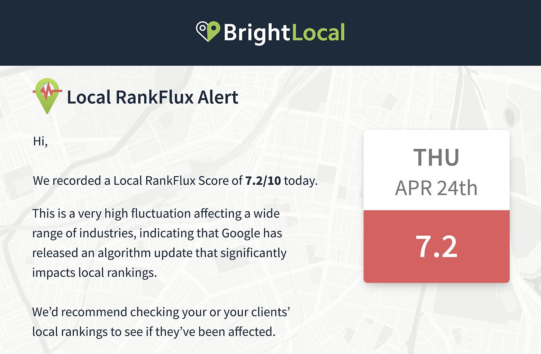 Local RankFlux email alert