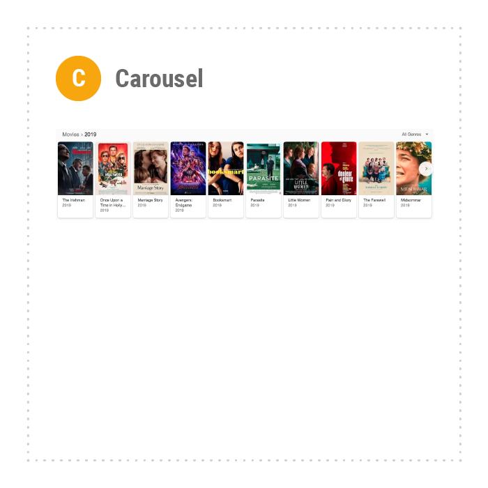 SERPs Carousel