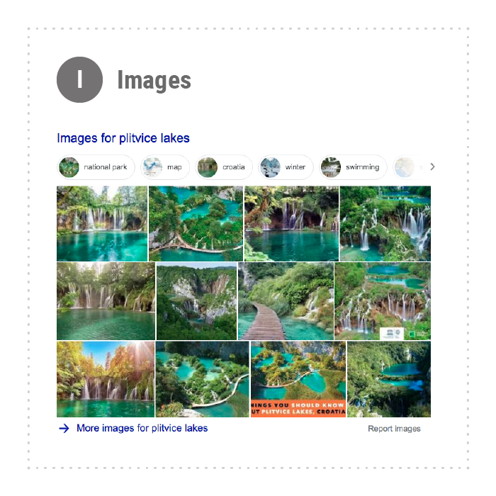 Images in SERPs