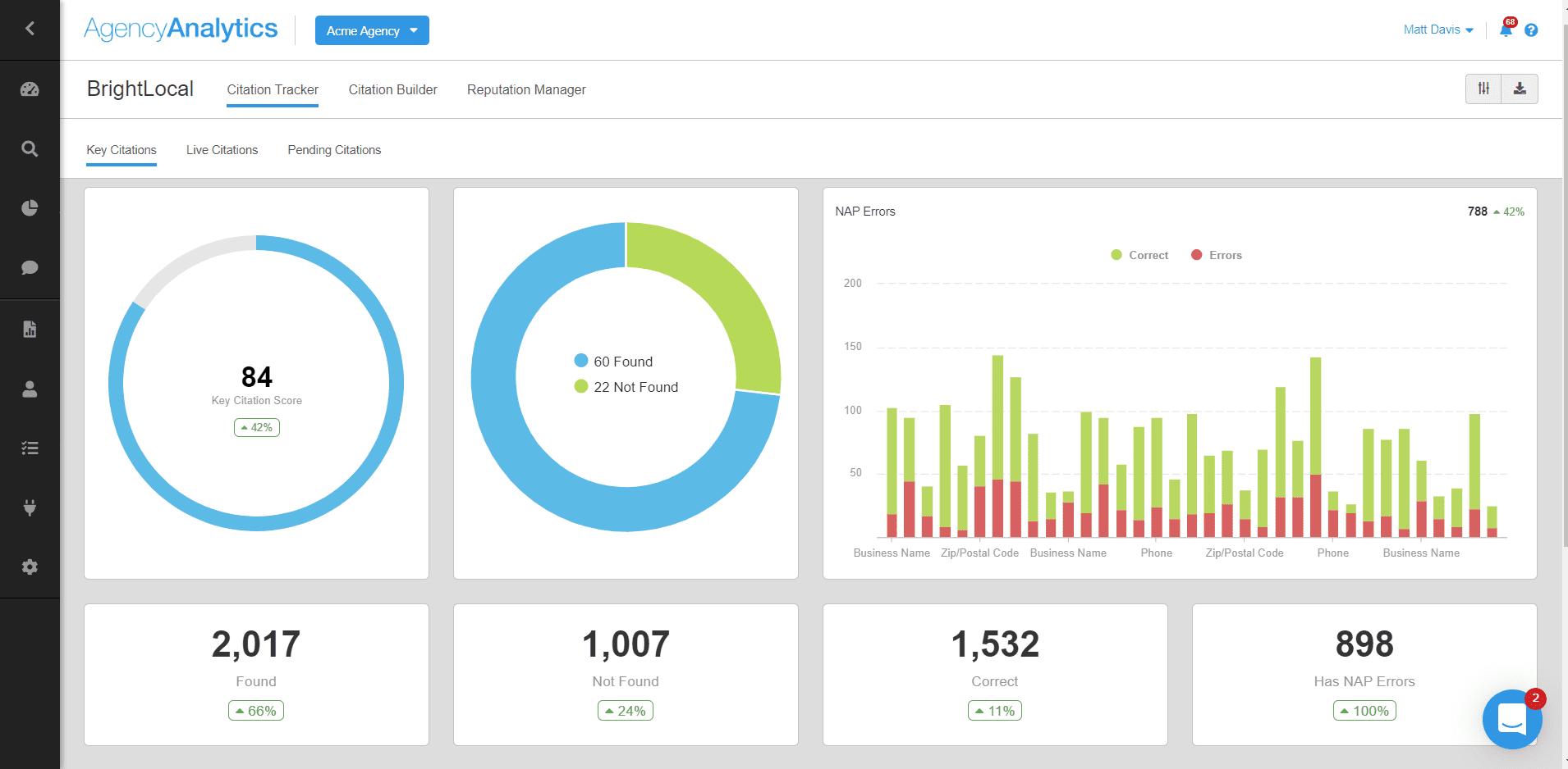 BrightLocal's Citation Tracker in AgencyAnalytics
