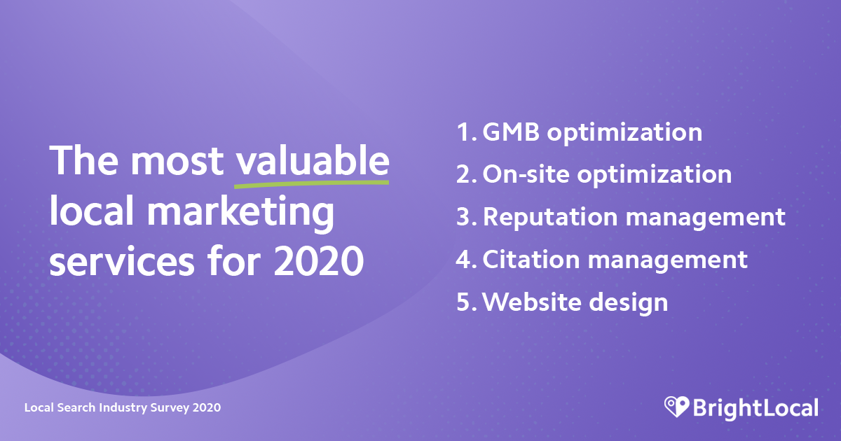 Most valuable local marketing services