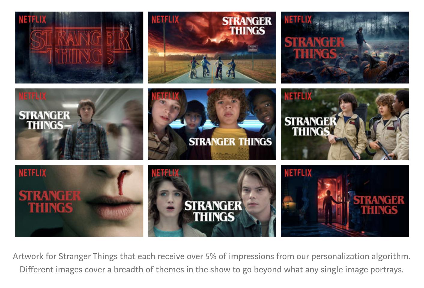 Netflix Cover Art