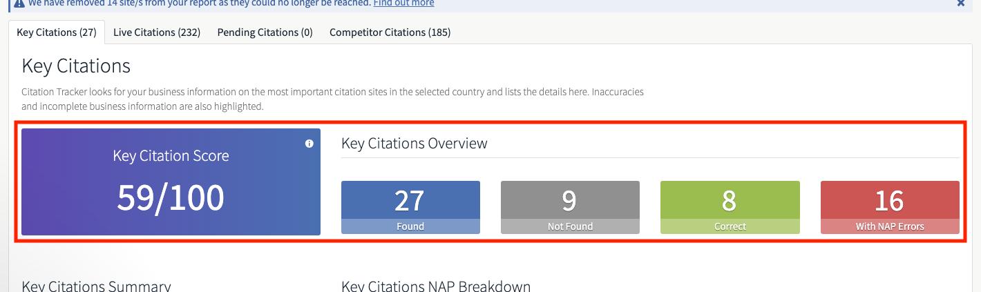 Key Citations score