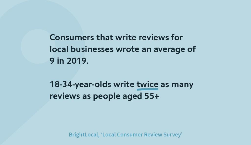 Consumers write 9 reviews