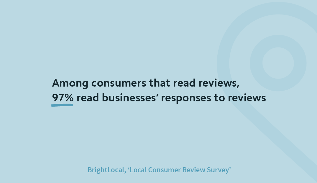 Consumers read businesses responses to reviews