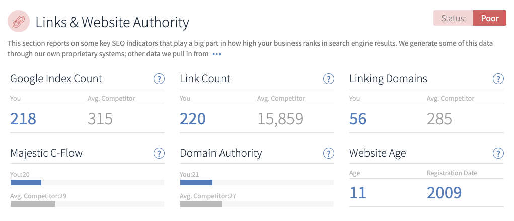 LSA links and authority