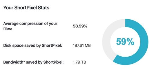 ShortPixel Stats