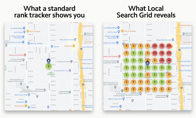 Local Search Rank Tracker Comparison