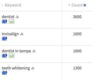 BrightLocal Rank Checker Keywords