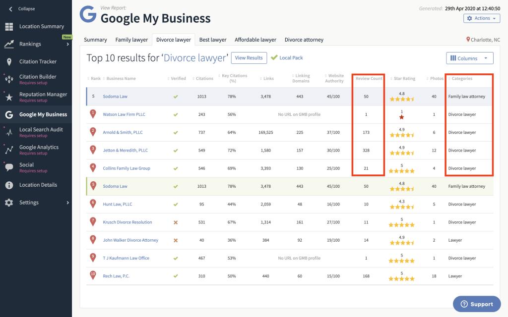 Google My Business Audit Categories