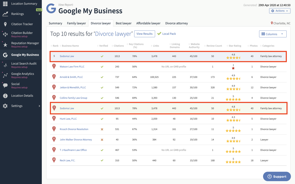 Google My Business Audit Competitors table