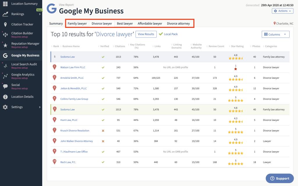 Google My Business Audit Keyword tabs