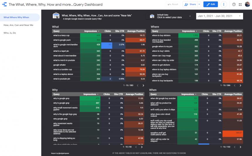 Data Studio Screenshot 1