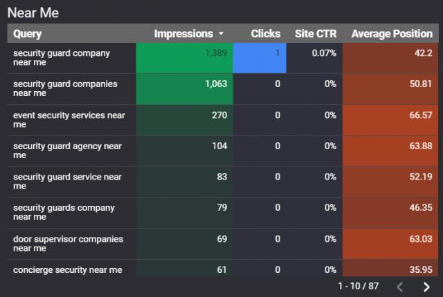Google Data Studio Screenshot 5