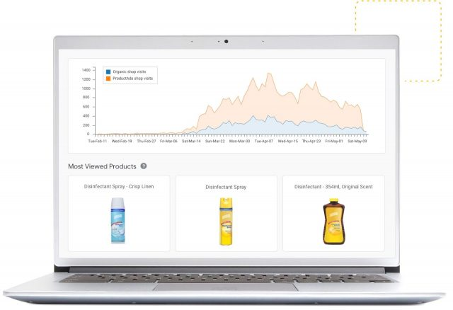 A Short Guide To Google Pointy Dashboard