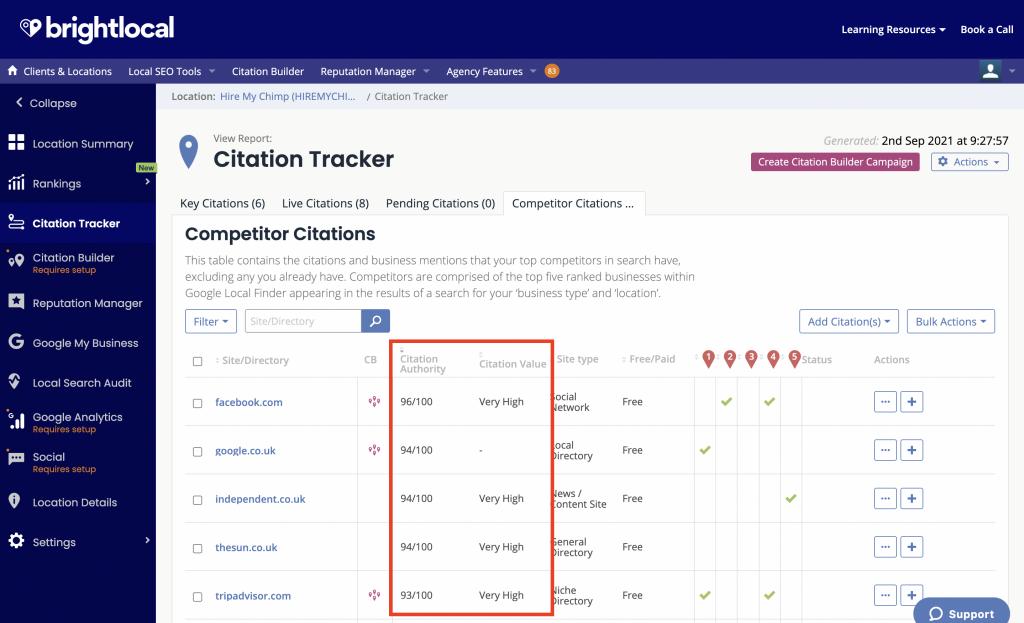 Citation Authority
