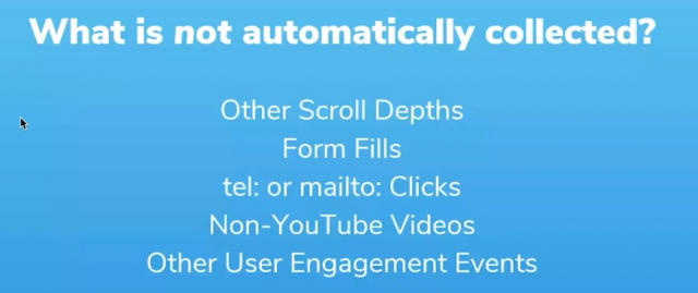 Not collected in GA4: Other scroll depths, form fills, tel: or mailto: clicks, non-YouTube videos, other user engagement events