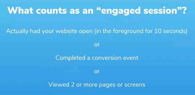 Engaged sessions in GA4: Having the website open for 10 seconds, completing a conversion event, or viewing 2+ pages.